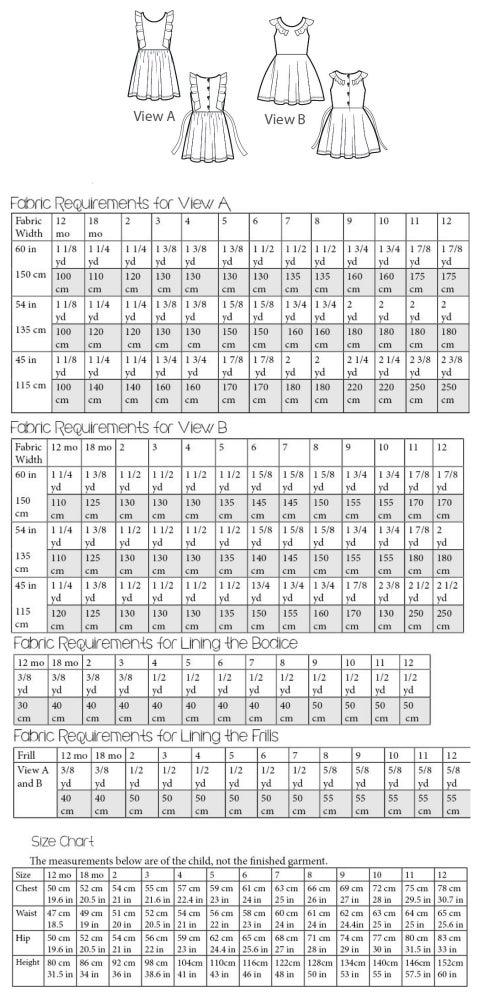 final_chart